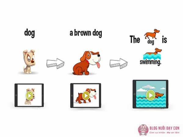 Quá trình phát triển ngôn ngữ ở trẻ